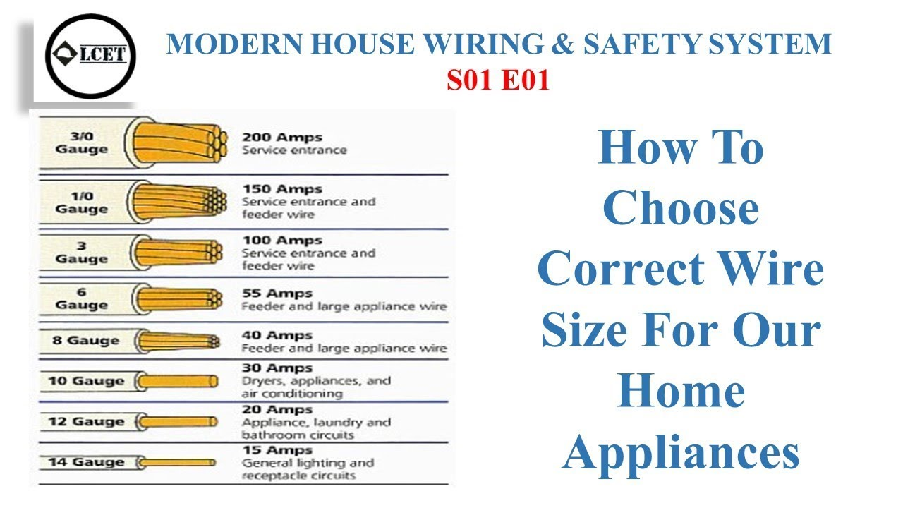 How To Choose Correct Wire Size For Our Home Appliances|modern house wiring  | s01e01 #lcet lceted - YouTube | Home Electrical Wiring Sizes |  | YouTube