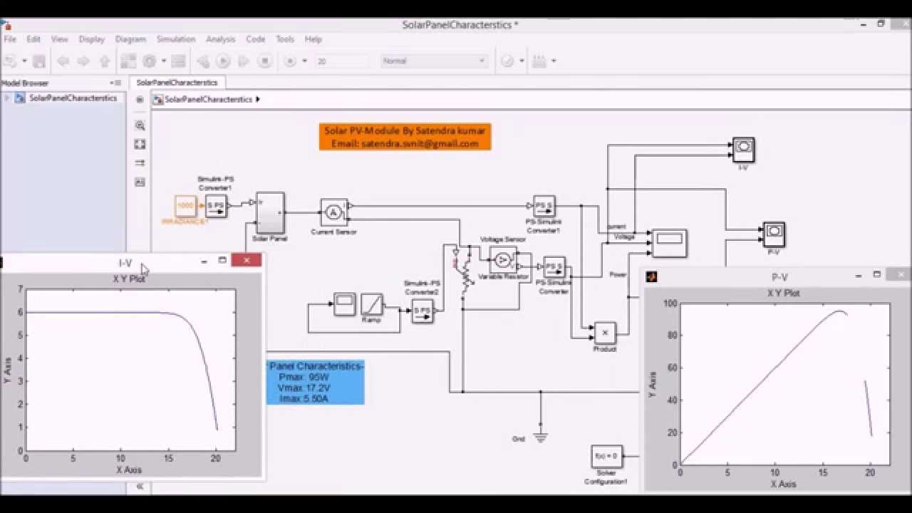 solar pv panel model simulation in matlab simulink [ 1280 x 720 Pixel ]