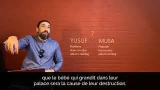 Download Nouman Ali Khan - SOURATE YUSUF - INTRODUCTION 3/5