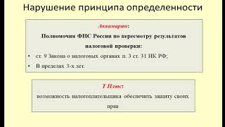 видео Арбитражные споры с налоговой инспекцией