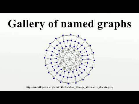 Gallery of named graphs
