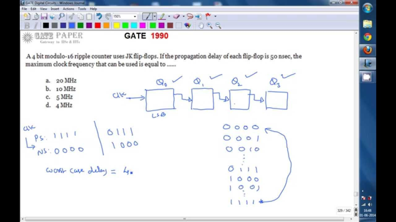 Gate 1990 Ece Maximum Clock Frequency Of Modulo 16 Ripple Counter Circuit Diagram A 1bit Consisting Jk Flipflop