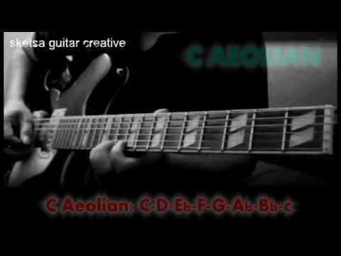 C Aeolian Mode (demo & backing track guitar)