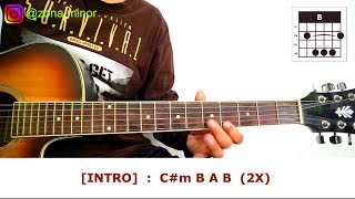 Gambar cover CELINE DION - My Heart Will Go On | Instrumen Melody Tutorial