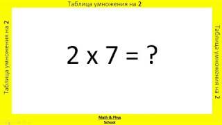 Таблица умножения.  Урок 1