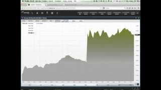 Social-Trading-Webinar: Wie funktioniert der Real Money Trader von ayondo markets?