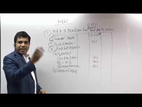 Non Banking Financial Corporation - Manoj Ka FR - by CA Manoj Gupta
