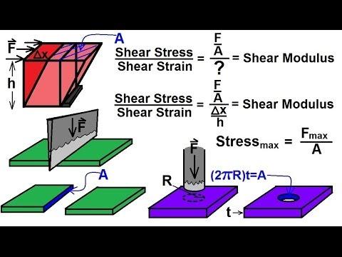 Physics Mechanics Stress And Strain 9 Of 16 Basics