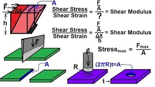 Physics - Mechanics: Stress and Strain (9 of 16) Basics: Shear Modulus-S