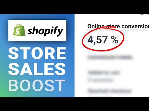 How To Increase Your Conversion Rate In 2019   Get More Sales Dropshipping