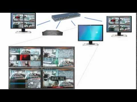 ip camera tutorial poe troubleshooting guide for a mob Beginners Guide to Computers Beginners Guide to Investing