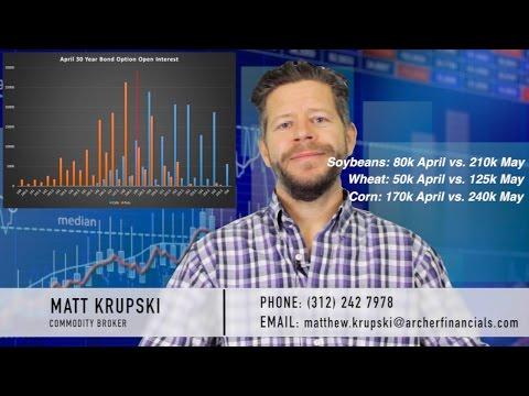 April 30 Year Bond Options w/ Matt Krupski