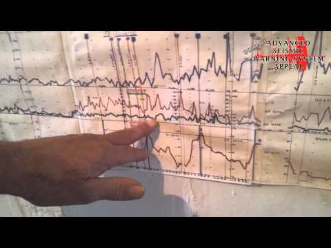 ERIC DOLLARD - Landers Earthquake Data - EP 4
