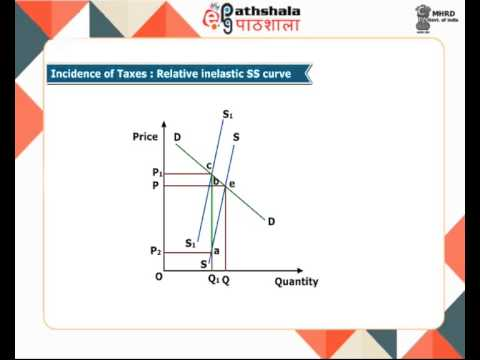 Theory of incidence (ECO)