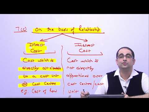 Direct Cost And Indirect Cost Meaning And Difference II For CA/CMA/CS  Chander Dureja