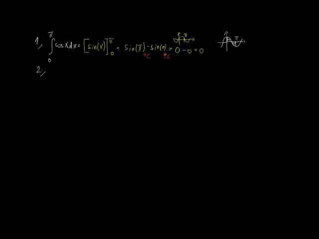 Newton-Leibniz-tétel (az analízis alaptétele) 4
