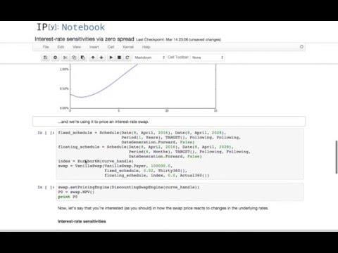 QuantLib notebook: interest-rate sensitivities