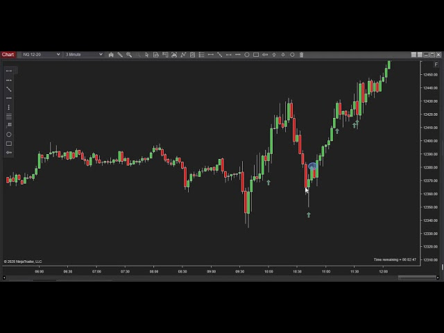 120120 -- Daily Market Review ES CL NQ - Live Futures Trading Call Room