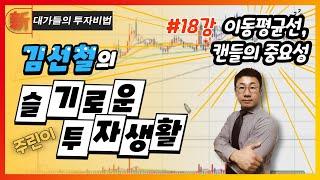 이동평균선과 캔들의 중요성_김선철의 슬기로운 투자 생활…