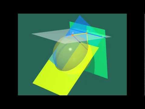 Dimension -- Une promenade mathématique Chapitre 9 : Preuve