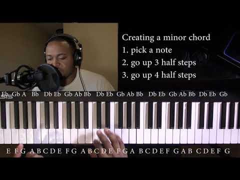 Analyzing/Creating sad chord progressions like The Weeknd