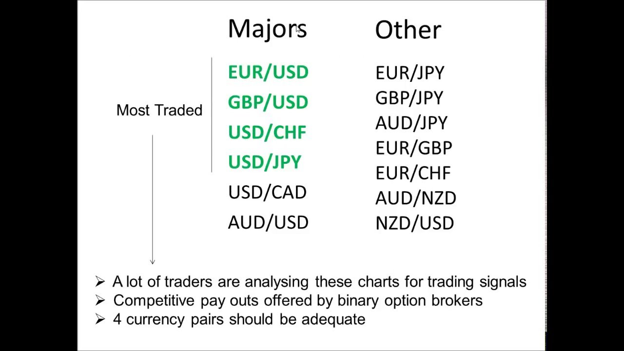 10 Best GBP/USD Brokers - Compare GBP/USD Spreads ()