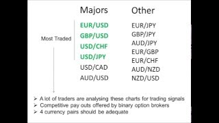 Best Trading Forex Pairs