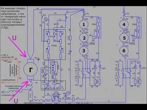 Работа схемы тепловоза ТЭМ 2