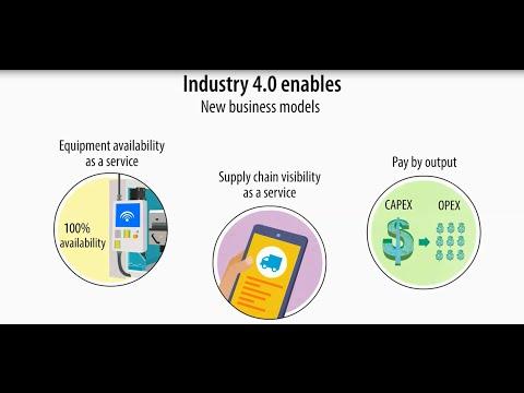 .工業 4.0 背景下,無線網路應用和資訊化佈建,在產業生態鏈與工廠環境中的思考