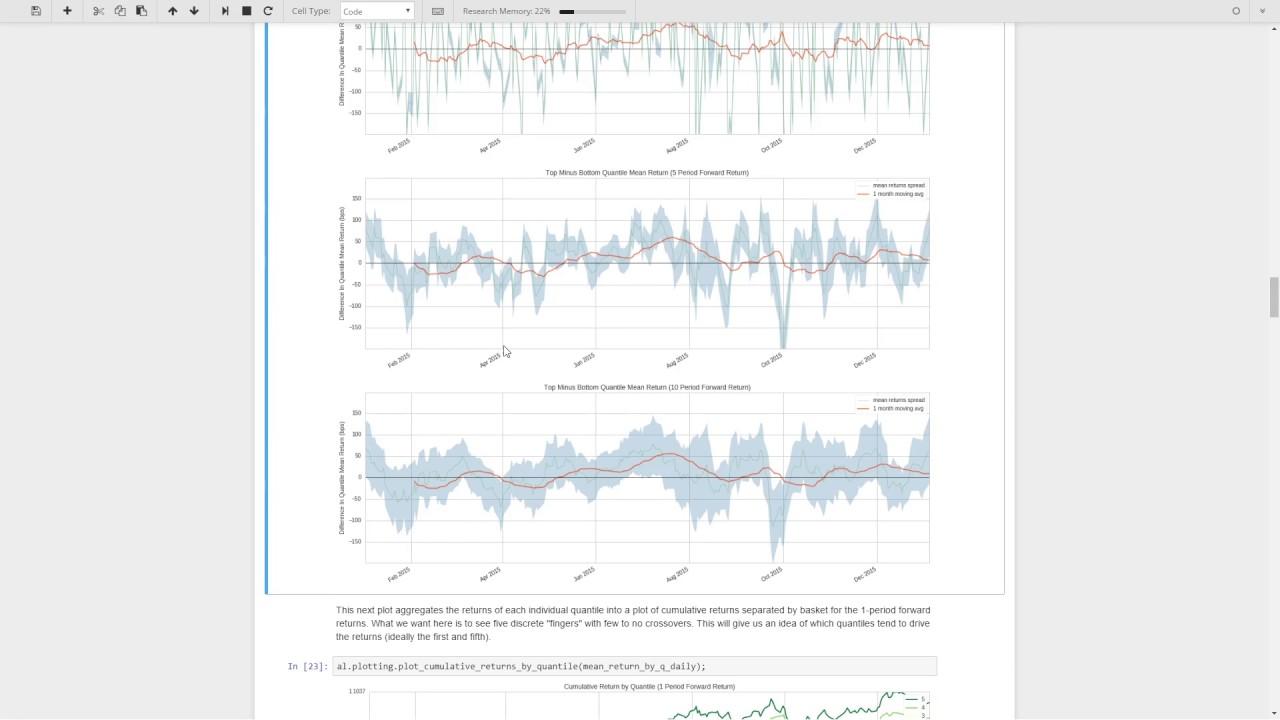 Quantopian Lecture Series: Factor Analysis