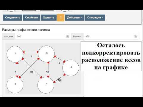 Алгоритм Дейкстры нахождения кратчайшего пути между вершинами