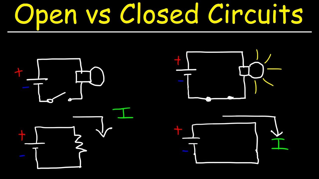 Open Circuits Closed Short Basic Introduction Video Animation Simple Electrical Circuit Showing Current Flow By