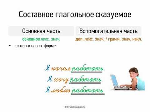 Составное глагольное сказуемое (8 класс, видеоурок-презентация)