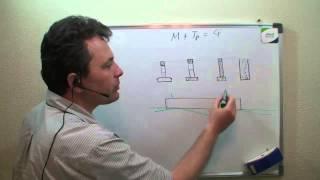 видео Что нужно знать об армировании столбчатого фундамента?
