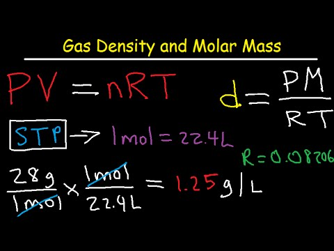 Gas Density And Molar Mass Formula Examples And Practice
