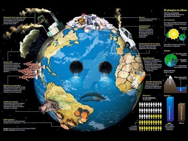 El planeta esta muriendo reflexión
