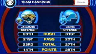 Lions vs. Jaguars Preview