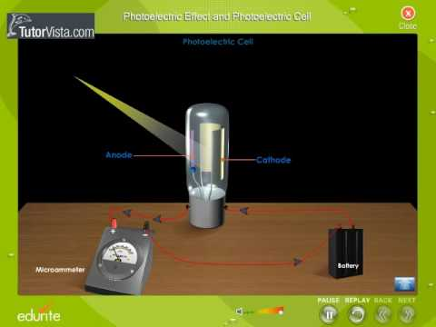 Photoelectric Effect and Photoelectric Cell - YouTube