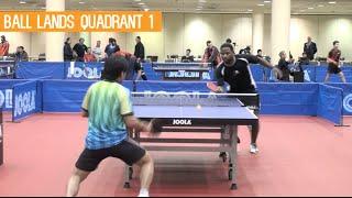 tournament tactics   top tactics for the serve return