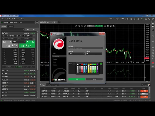 Using Indicators   cTrader