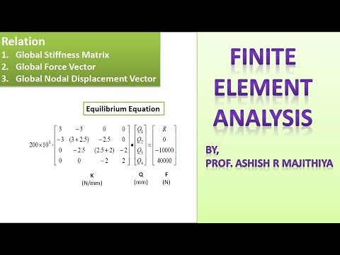 1d structural problem example finite element analysis for Finite element methode