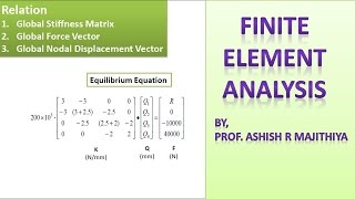 1d structural problem example   finite element analysis fea   cad   mechanical engineering