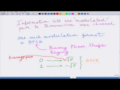 Lecture 06: Bit Error Rate (BER) Performance