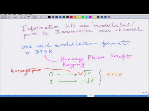 Lecture 06: Bit Error Rate (BER) Performance