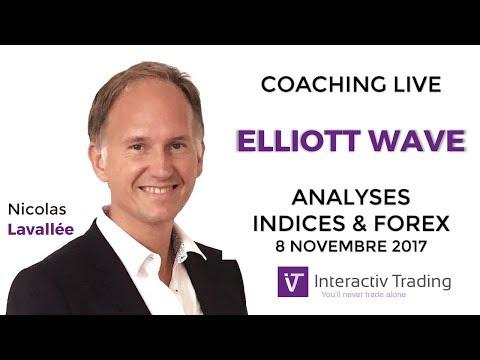 Formation Elliott Wave et Analyses Indices/FOREX du 8 novembre 2017 par Nicolas Lavallée