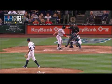 MLB Highlights Best Pitches Fastballs