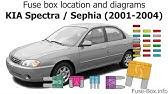 Fuse Box Location And Diagrams Kia Spectra 2005 2009 Youtube