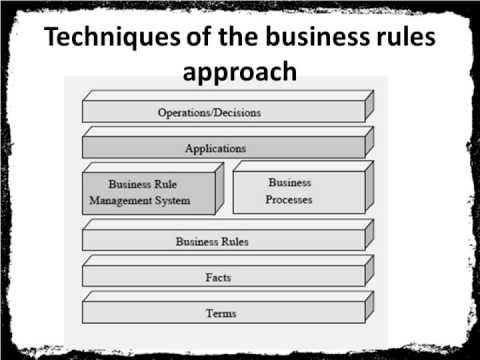 Business Rules Approach in Software Development