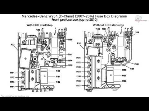 mercedes-benz c-class (w204) (2007-2014) fuse box diagrams - youtube  youtube