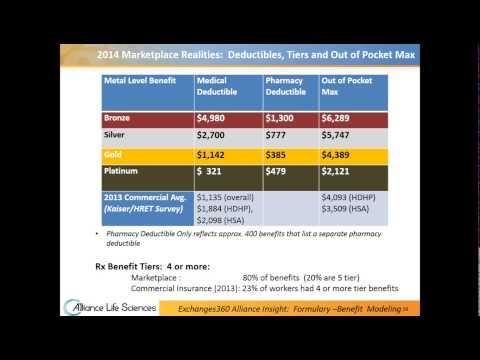 Free Webinar on Health Insurance Marketplaces Exchanges June 2014